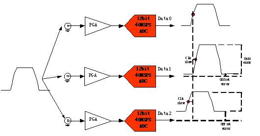 相控变压器电路图