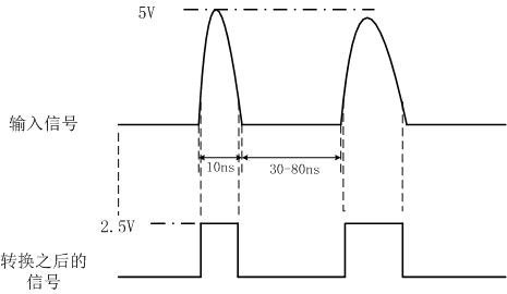 高速电平转换电路