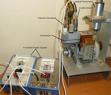 空气压缩机机械测试的传感器配置图