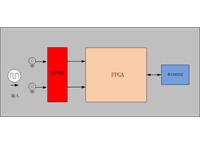 中子信号探测系统_ 原子能研究院