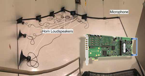 Spectrum数据采集卡和任意波形发生器在杨百翰大学声波研究中的应用