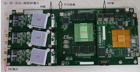 3通道1GS/s FPGA+DSP采集板